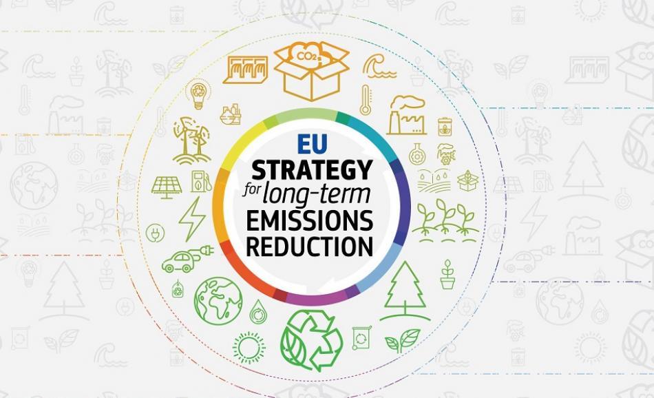 EU Strategy long-term emissions reduction