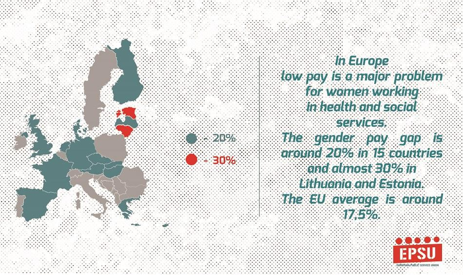 Gender pay gap in Europe - snapshot from EPSU video IWD 2017