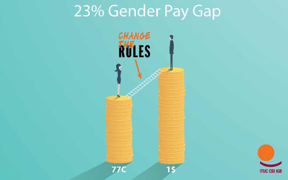 7 October 2018 - World Day for Decent Work 2018, change the rules - 23% Gender Pay Gap