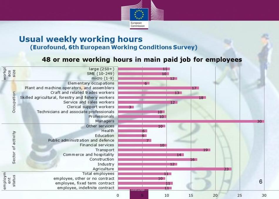 WORKING time slide working hours