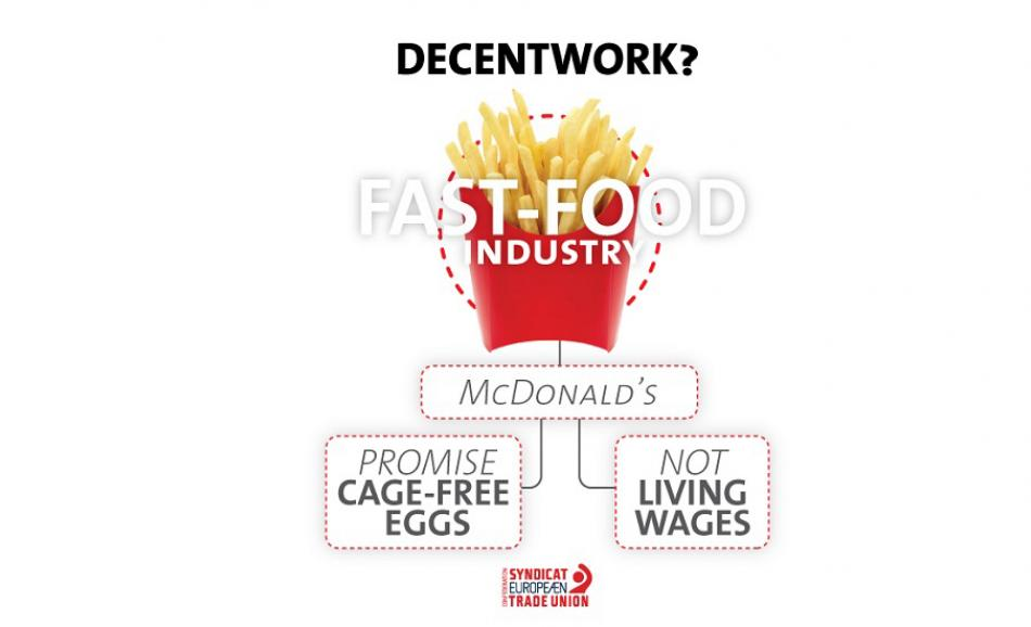 World day for decent work - fast food industry
