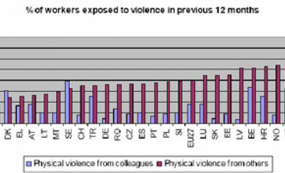 Violence15